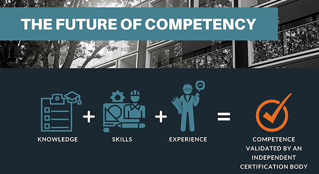 The future of competency - building control
